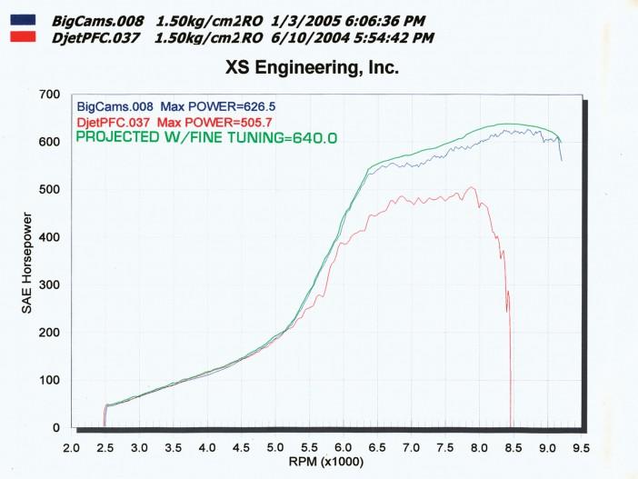 027-002-ProjectCars-ProjectGTR-12-BaseVSfinal-702x527.jpg