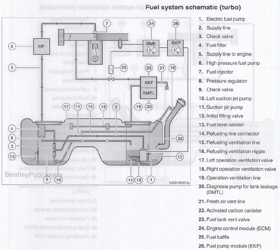 Teaser: DIY stage 4 fuel system | BMW Forums - SpoolStreet