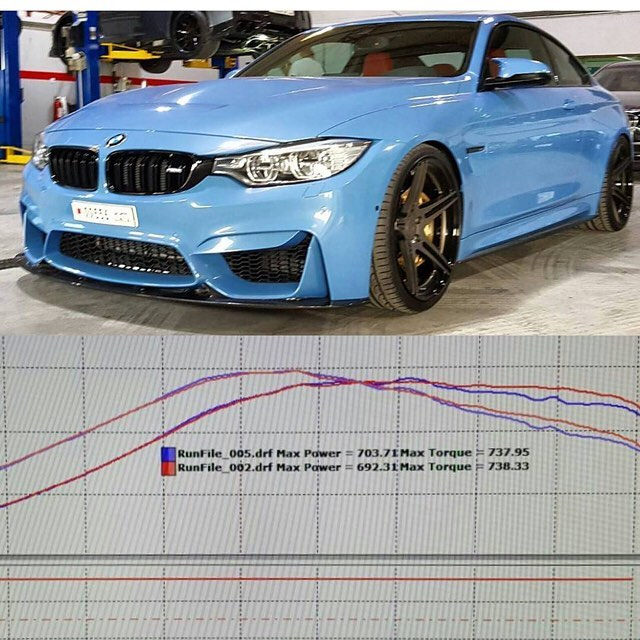 F8X S55 PURE Stage 2 Turbo Upgrade - Results Thread! | BMW M