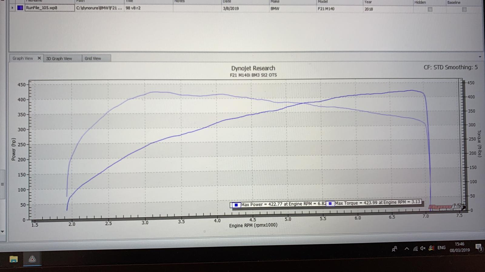 bootmod3 B58 Stage 2: 420whp, 600 wnm | BMW Forums - SpoolStreet