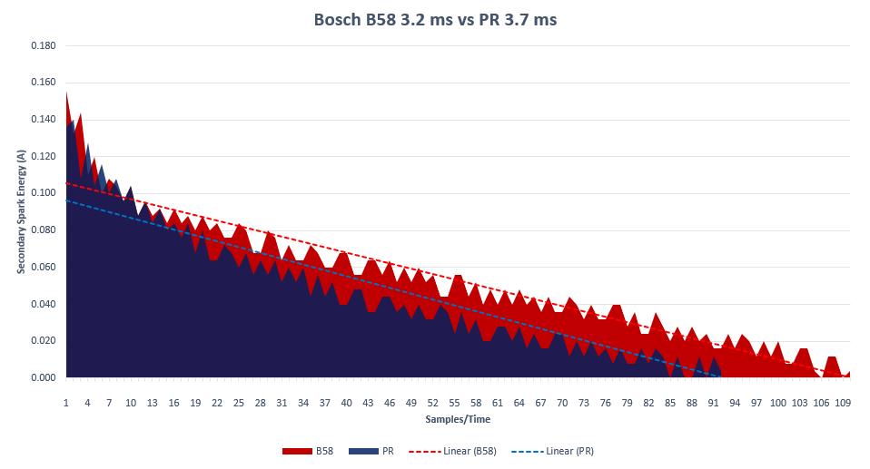 B58-32_vs_PR-37.PNG