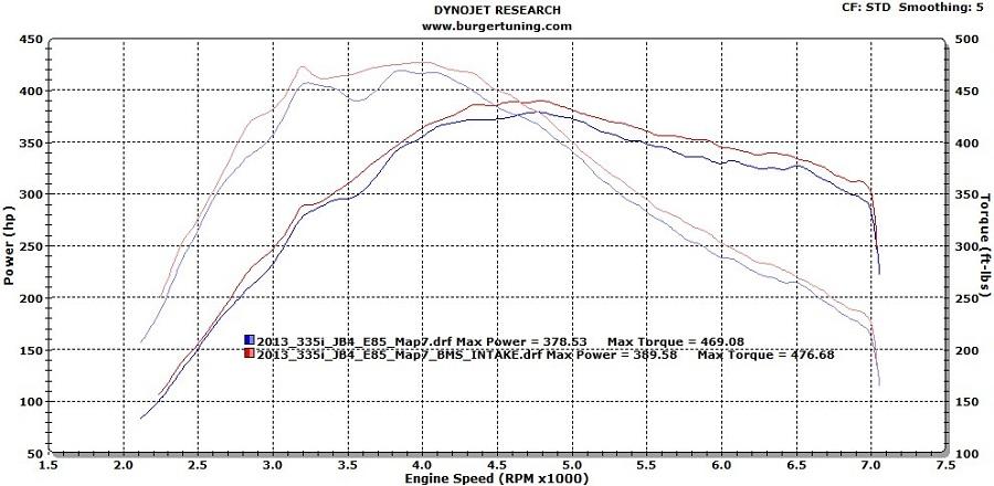 bmw-335i-f30-f32-performance-intake-dyno-13717602643-137186169092.jpg