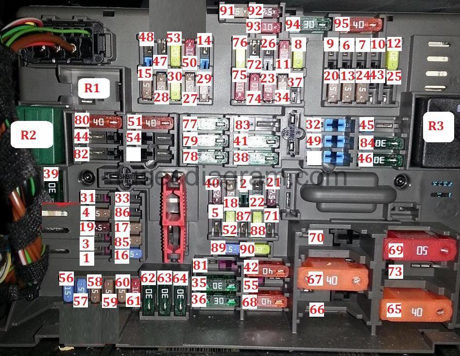 bmw e92 fuse box diagram