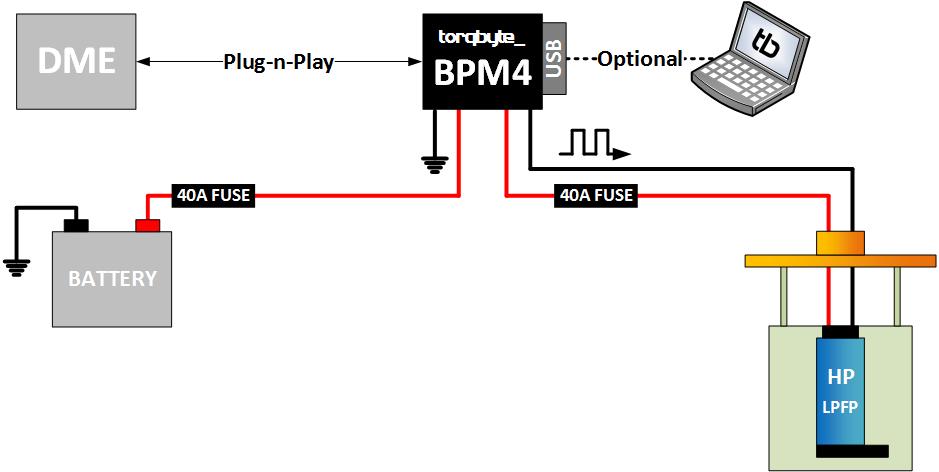 PROMO - BPM4 (LPFP) Fuel Pump Control Module Released | BMW
