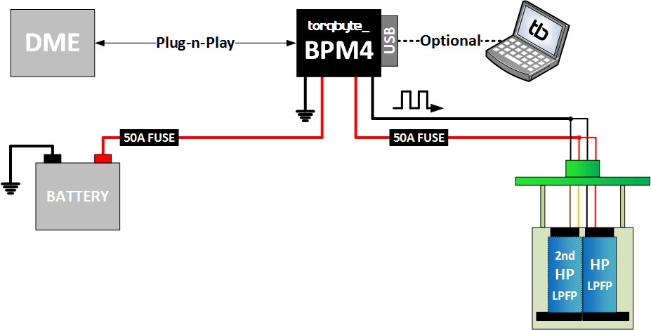 BPM4_Graphics_3.png