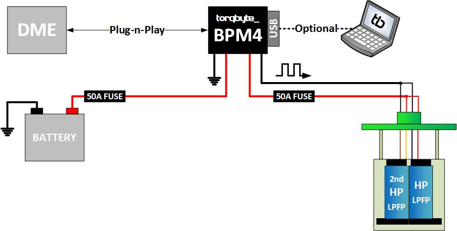 BPM4_Graphics_3.png