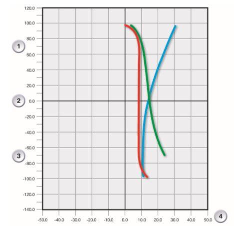 bump curves.JPG