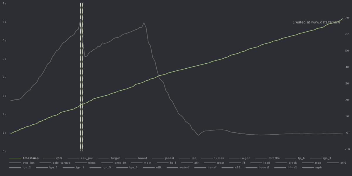 datazap-chart (1).png