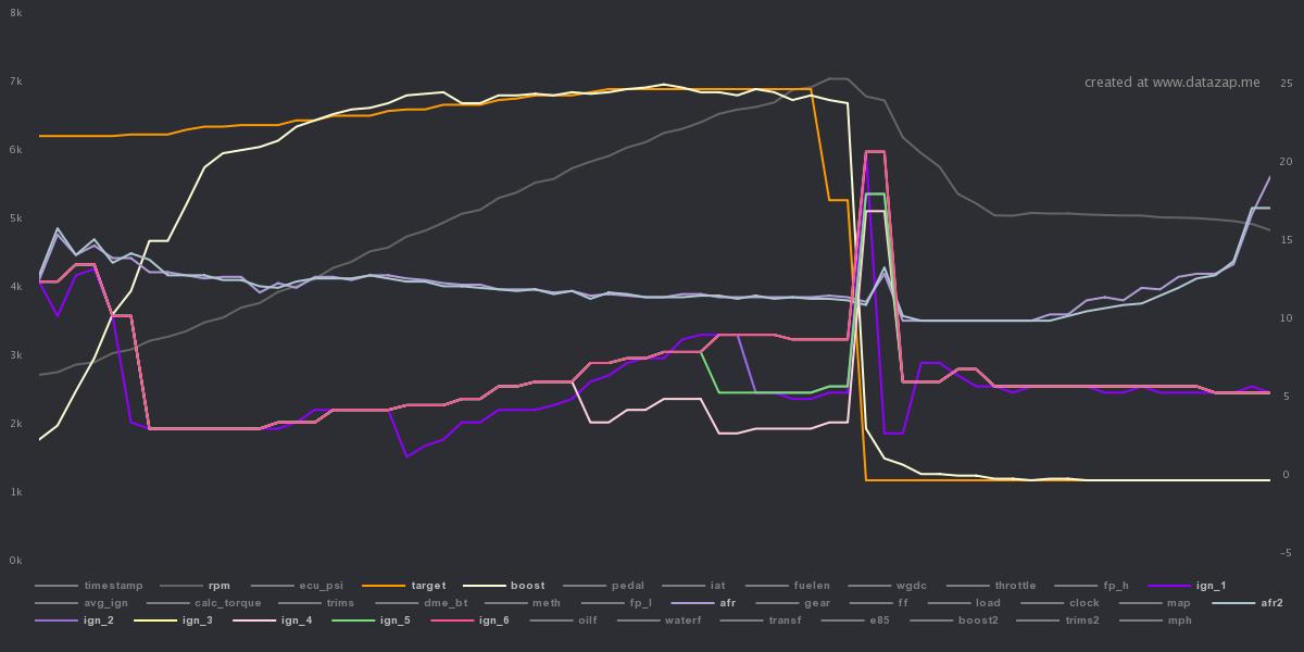 datazap-chart (2).png