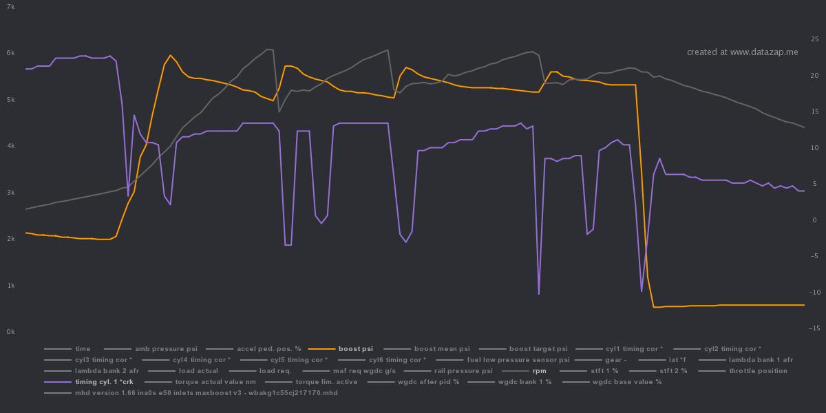 datazap-chart (4).png