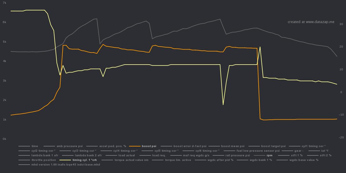 datazap-chart (5).png