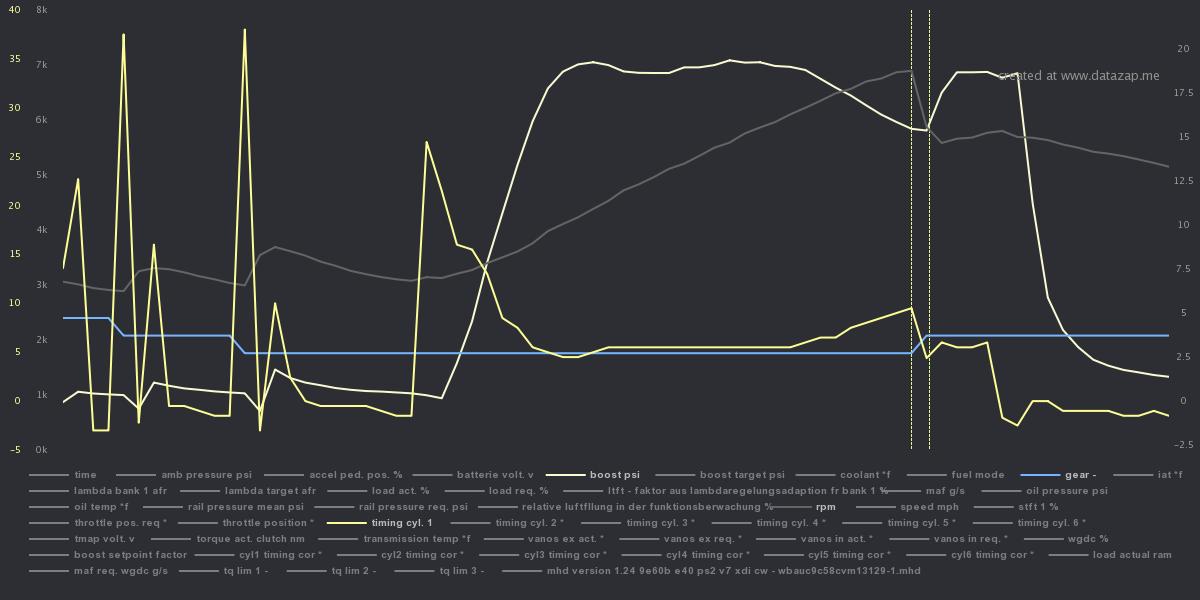 datazap-chart (6).png