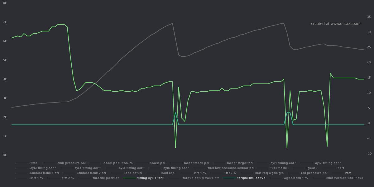 datazap-chart (7).png