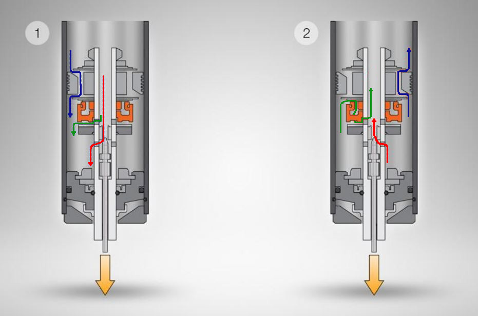 DFV+diagram+flow+path.jpg