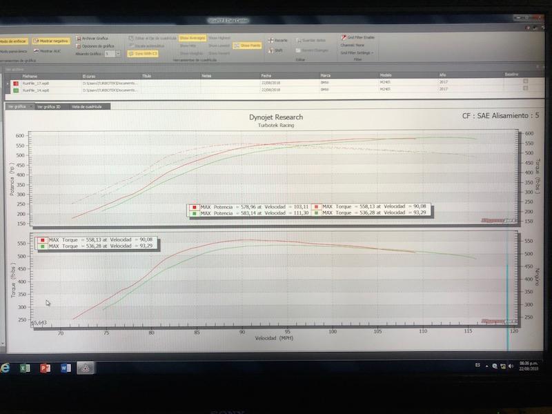 B58 - Mission Performance Flash tune + JB4 + Stage 3 turbo +   BMW