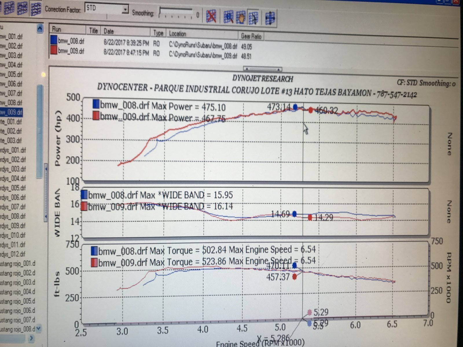 B58 stock turbo World Record | BMW - SpoolStreet