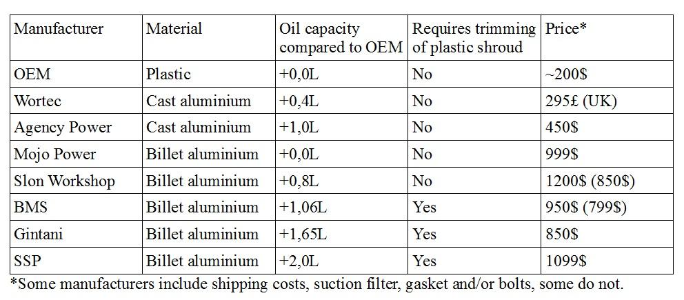oil pans.jpg