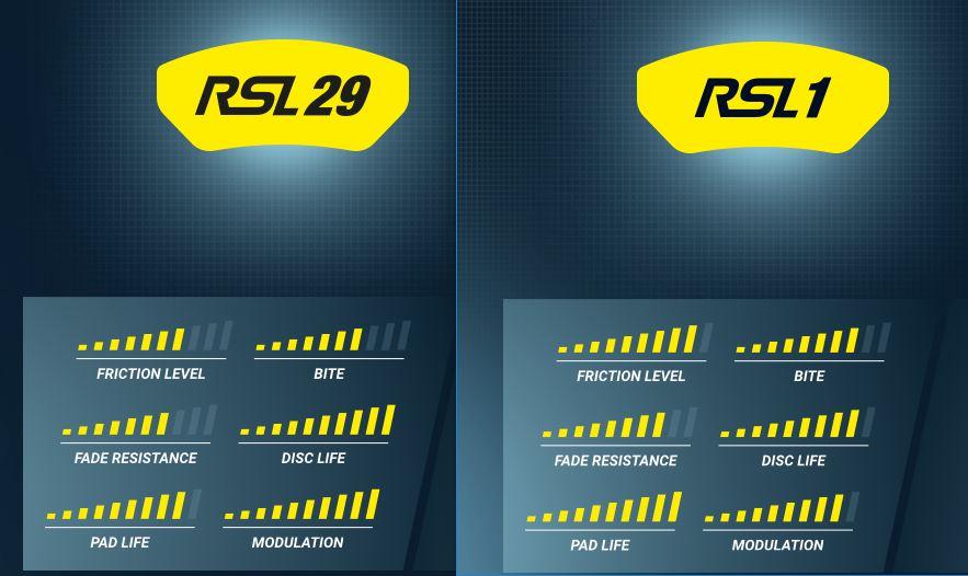Pagid RSL 1 vs 29.JPG