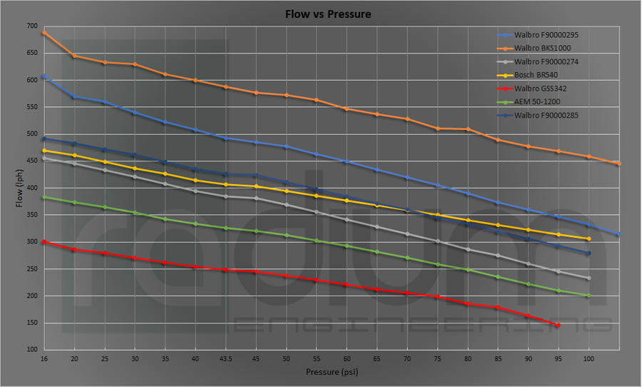pump_test_flow.jpg