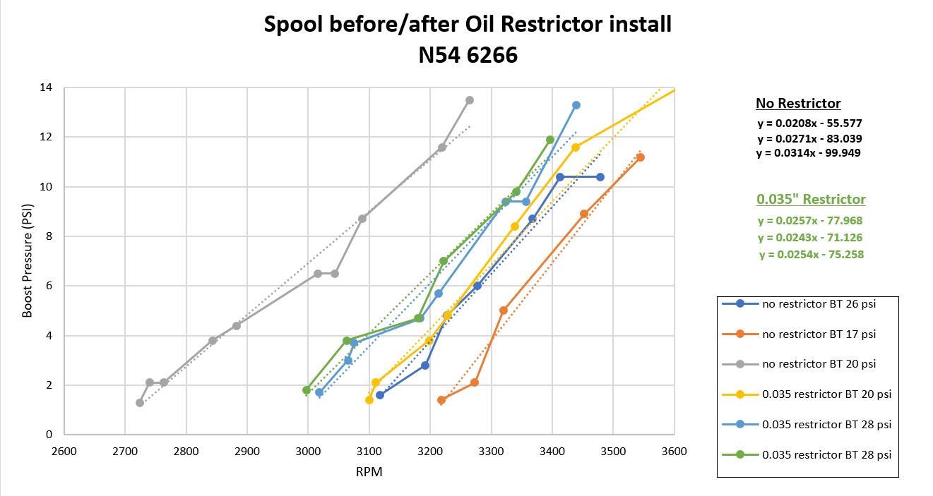 restrictor graph v2.PNG