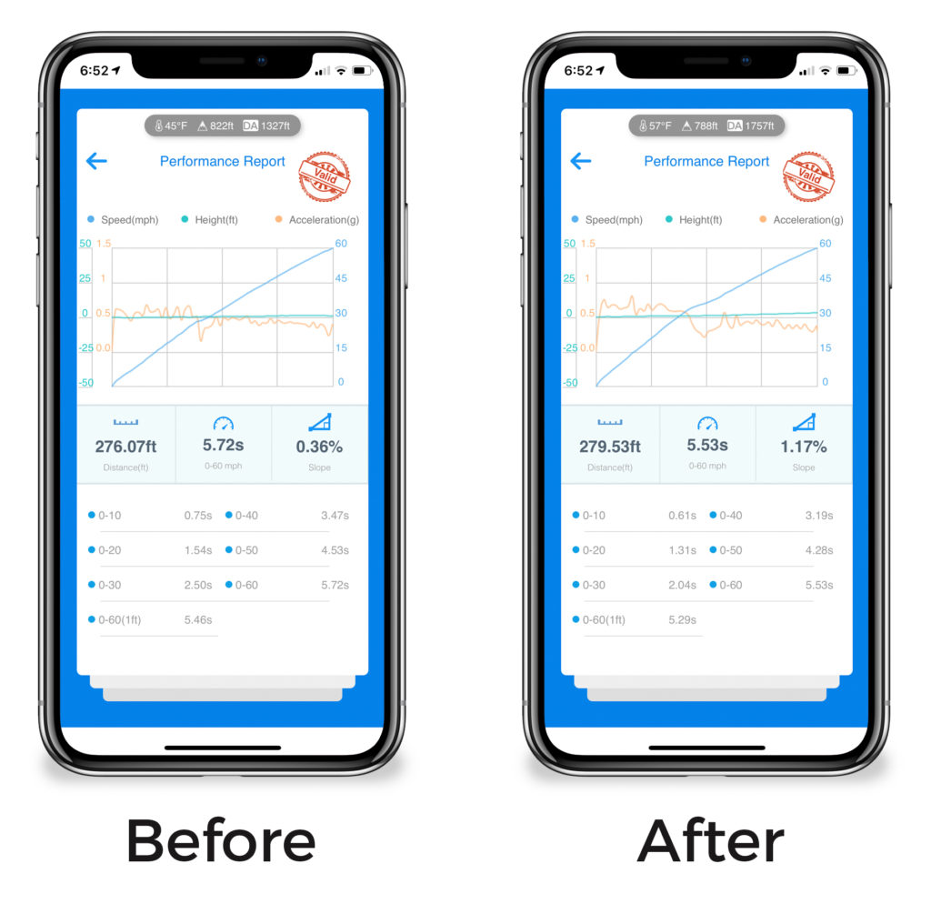 spark-plug-before-after-dragy-app-1024x994.jpg