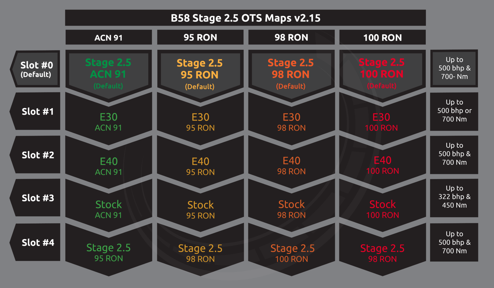 Stage 2.5.png