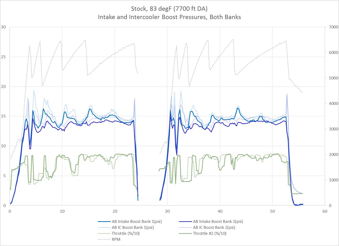 stock_pressures.png