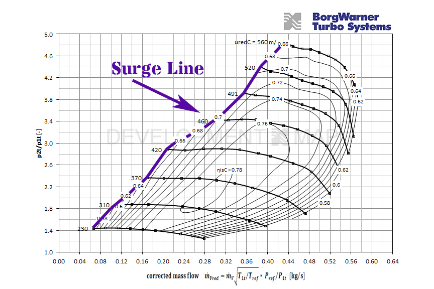 surge_line.jpg