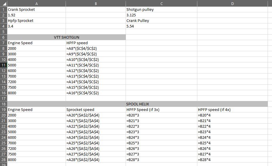 VTT data analysis formulas.PNG