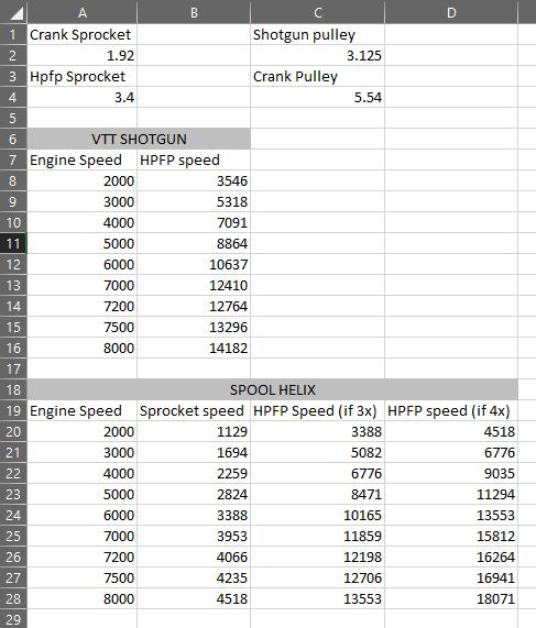 VTT data analysis.PNG