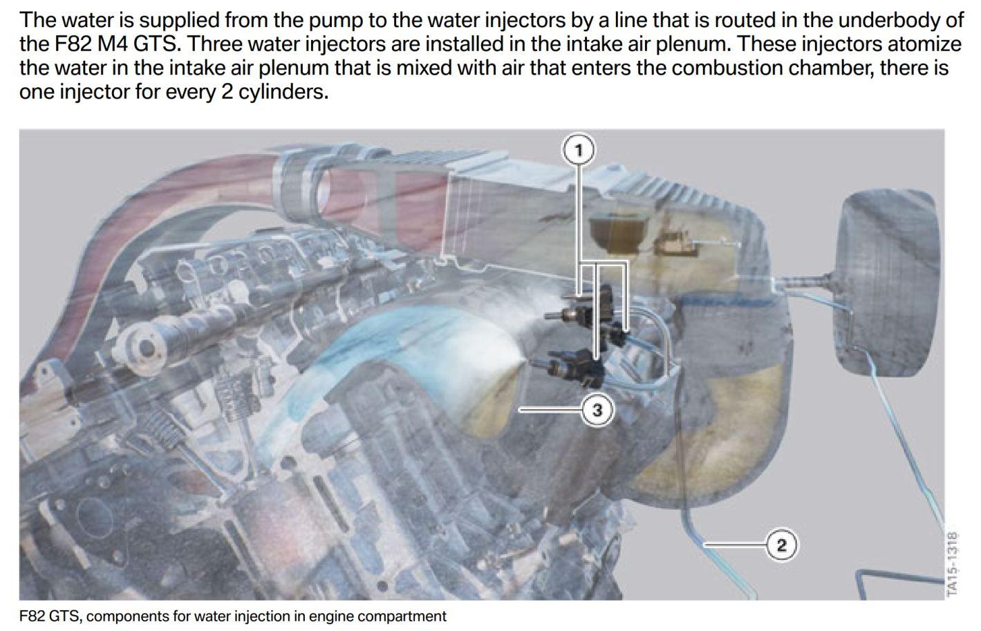 water-inj1.jpg